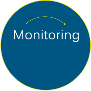 ViaKom_monitoring